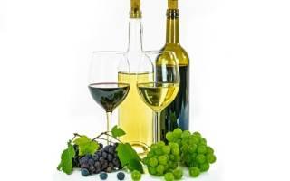 Напитки из спирта в домашних условиях рецепт