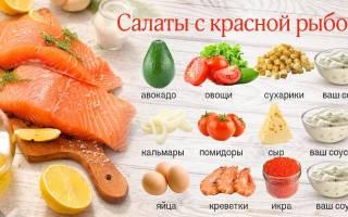 Салат с красной рыбой и помидорами рецепт