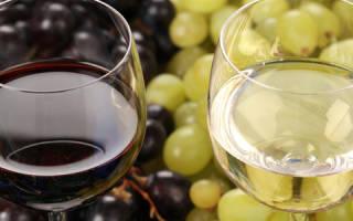 Вино в домашних условиях рецепт из изюма