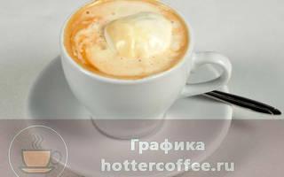 Рецепт кофе гляссе в домашних условиях с фото