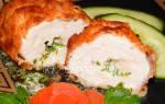 Котлета по киевски пошаговый рецепт с фото
