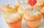 Рецепт кекса простой в духовке с фото